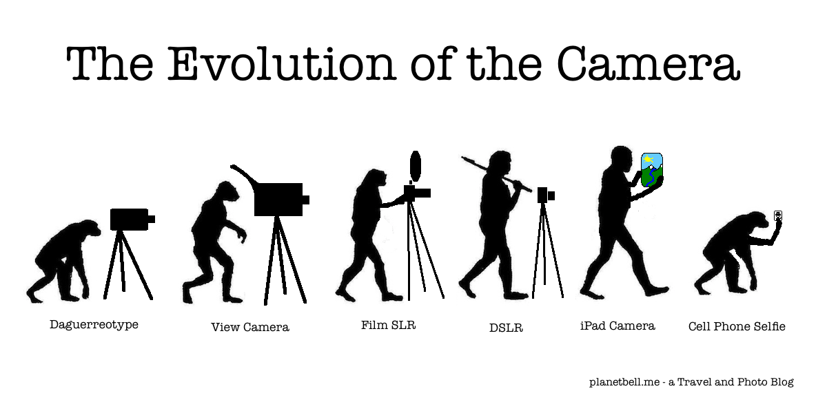 Evolution of photography essay