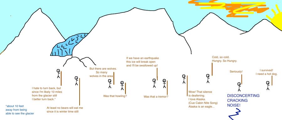 Portage Hike Infographic Return