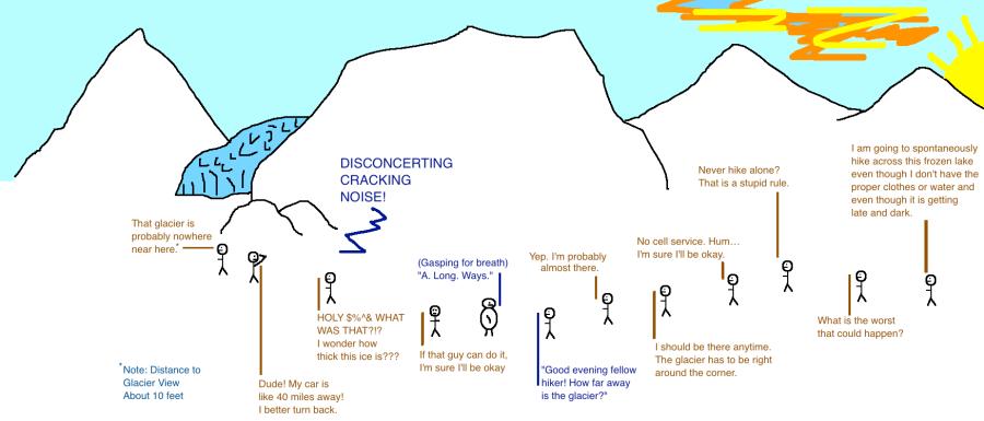 Portage Hike Infographic
