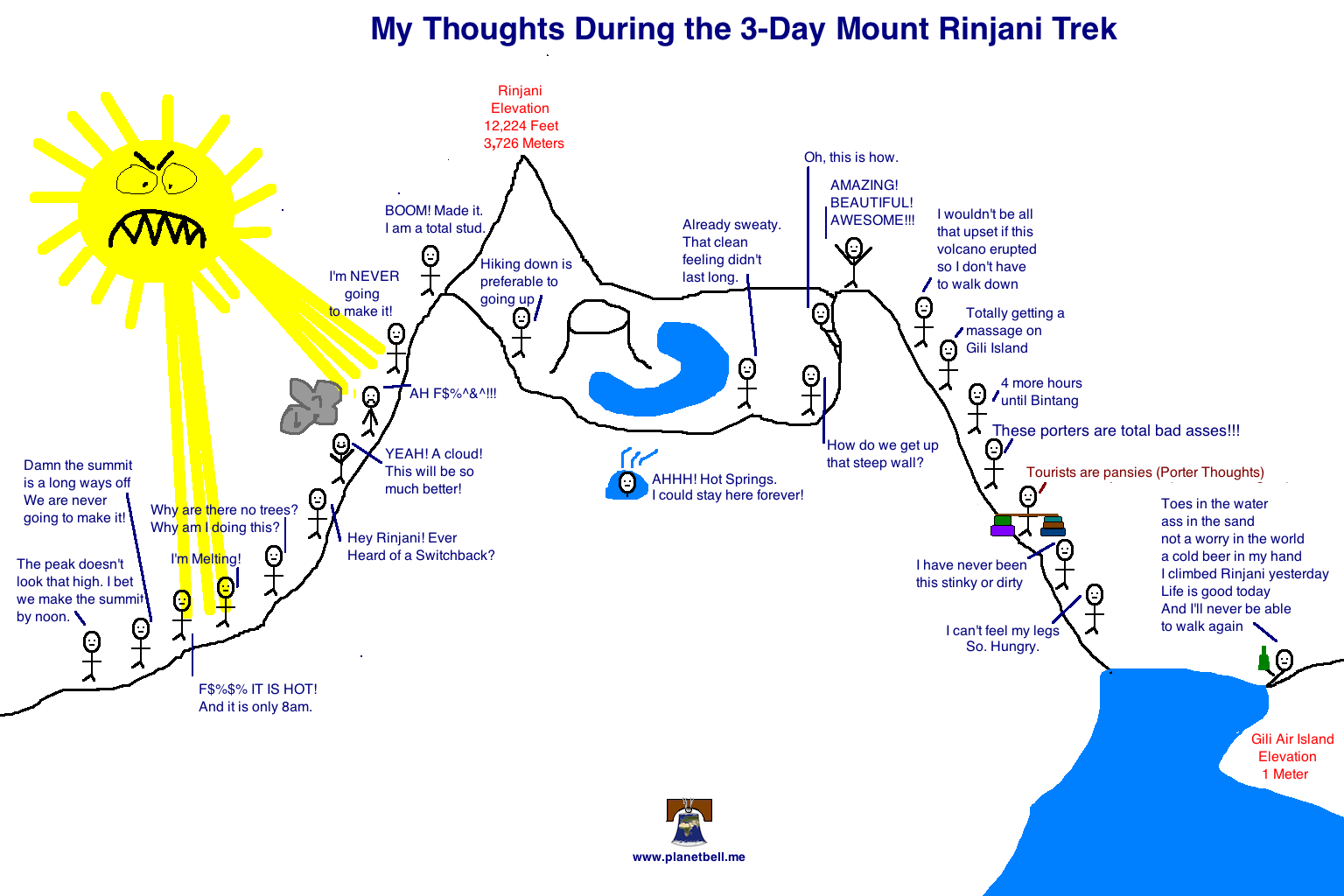 Trekking mount rinjani day 1 a day of suffering planet bell