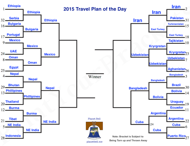 Plan of the Day Bracket